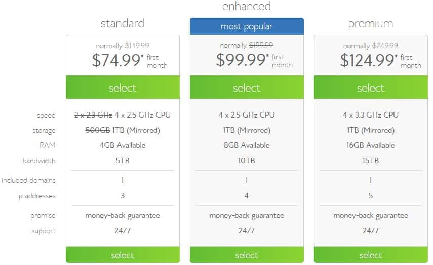 Bluehost dedicated server coupon
