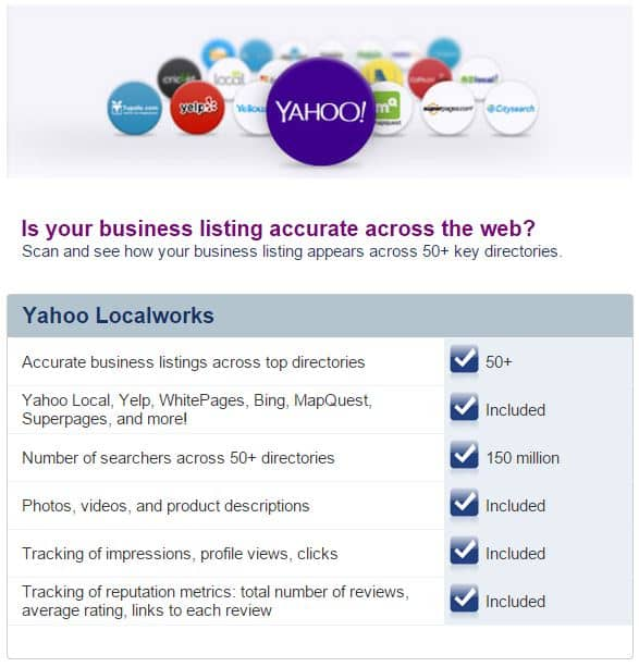 Yahoo localworks coupon