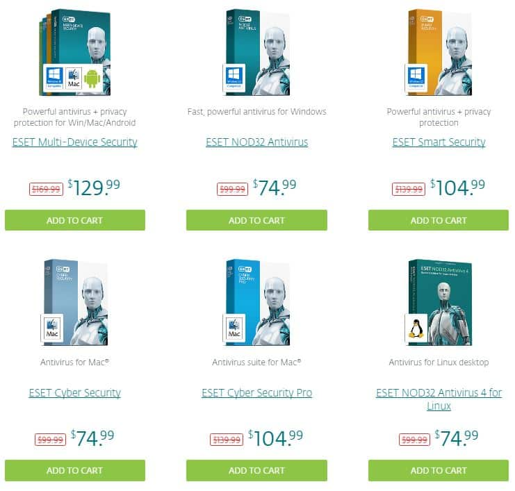 Eset coupon code