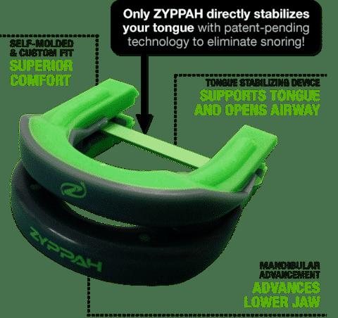 ZYPPAH coupon code