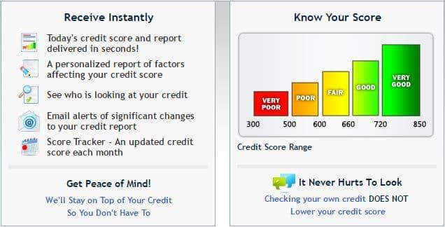 MyFreeScoreNow Credit Report