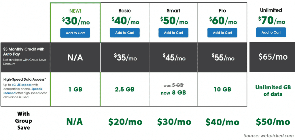 Cricket wireless plans with discount