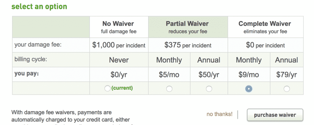 zipcar damage fee waiver