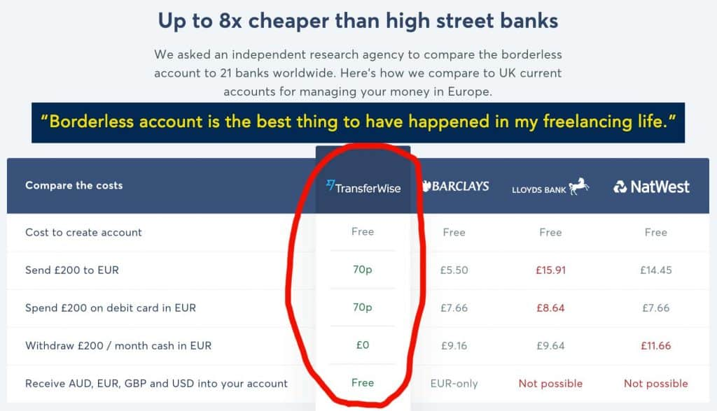 TransferWise vs bank