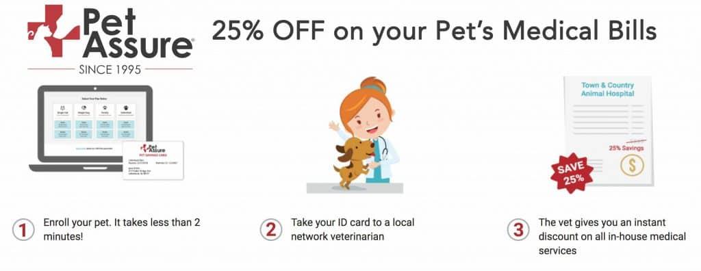 Pet Assure promo code